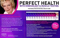 Synergistic Kinesiology