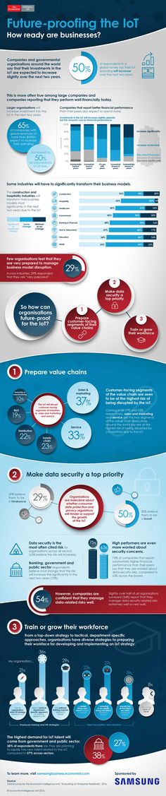 future-proofing-the-iot-infographic