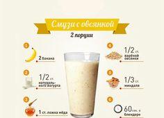 рецепты смузи для блендера для похудения3