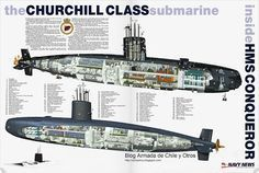 HMS Conqueror cut-away