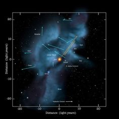 Shifting cosmic winds suggest that our solar system lives in a surprisingly complex and dynamic part of the Milky Way galaxy, a new study reports. Scientists examining four decades' worth of data have discovered that the interstellar gas breezing through the solar system has shifted in direction by 6 degrees, a finding that could affect how we view not only the entire galaxy but the sun itself.