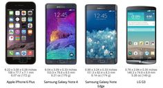 Designs iPhone 6 compared with high-end Android smartphone