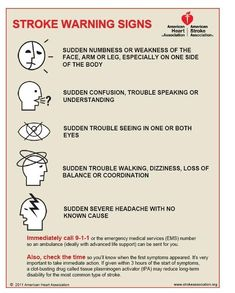 Stroke Warning Signs. Learn how to recognize the warning signs of stroke and, ACT FAST!