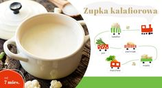 zupka kalafiorowa Baby Party, Baby Food Recipes, Bon Appetit, Mango, Food And Drink, Drinks, Healthy, Tableware, Manga