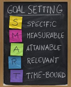 Goal Setting for Reading Success: Setting a reachable, standards aligned reading goal