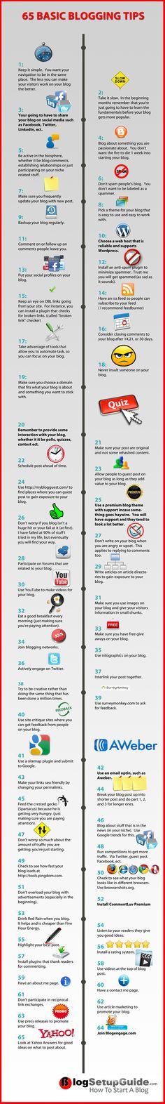 65 Basic Blogging Tips