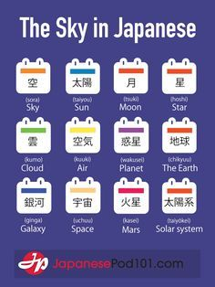 Learn Japanese - JapanesePod101.com — Talk about Sky in Japanese!PS: If you want to...