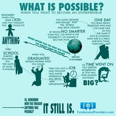 What is possible? When you want to become an entrepreneur