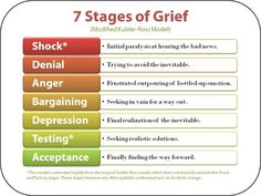 #Grief #therapy