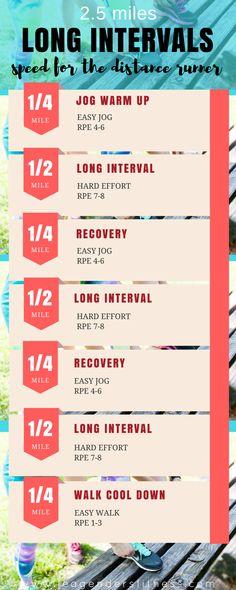 Interval Running Workouts, Running Workout Plan, Speed Workout, Running On Treadmill, Track Workout, Running Tips, Tempo Run Workout, Daily Workouts, Running Training