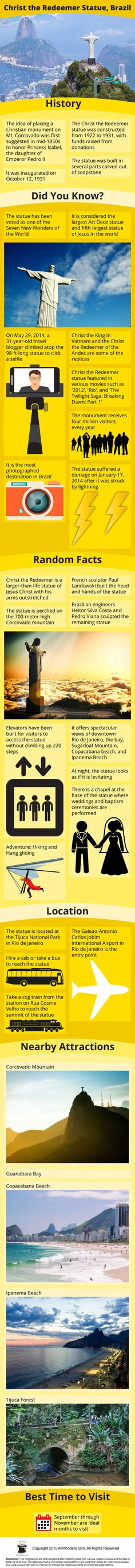 Infographic showing facts and information about Christ The Redeemer statue. Know about its location, best time to visit, nearby attractions and more.