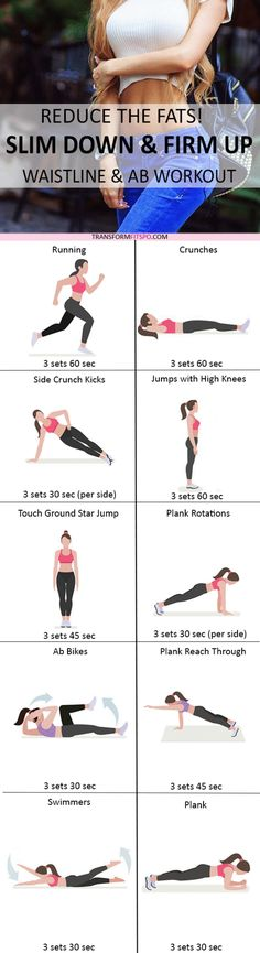 Repin and share if this workout helped you tighten your core rapidly! Click the pin for all the workout descriptions!
