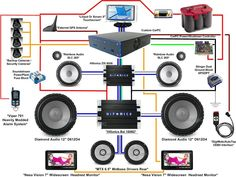 amplifier wiring diagrams excursions pinterest diagram car rh pinterest com car audio 2 amp wiring diagram car audio sub and amp wiring diagram