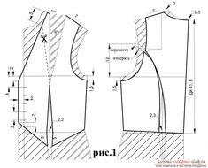 Как сшить по выкройке своими руками женский жилет. Подробное описание процесса работы с рекомендациями