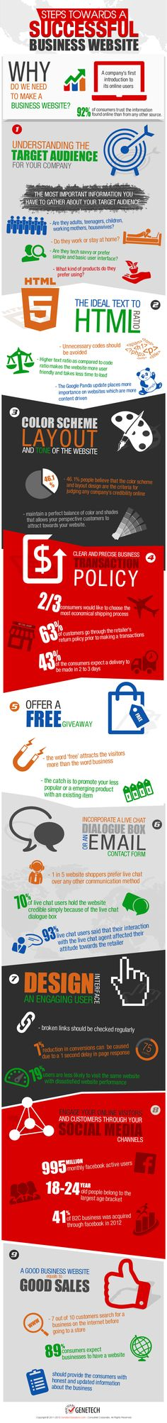 How to Build a Successful Business Website #infographic #infografía