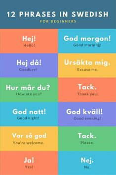 Mastering a language of choice can be simple and exciting. Right here are some of my most appropriate tips for Learn Swedish, Swedish Girls, Swedish Style, Swedish Quotes, French Quotes, Common Spanish Phrases, Sweden Language, Stockholm Sweden, Weekend Stockholm