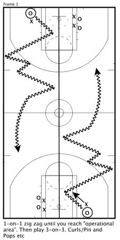 This Basketball Score Sheet helps you keep track of both