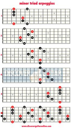 minor triad arpeggios: 5 patterns Discover Guitar Online, Learn to Play Guitar Guitar Scales Charts, Guitar Chords And Scales, Jazz Guitar Chords, Music Theory Guitar, Guitar Songs, Guitar Exercises, Guitar Online, Guitar Lessons For Beginners, Guitar Tutorial