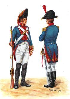 www.losejercitosdelrey.es – 1802.Las Milicias Provinciales | Alabarda Blog