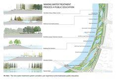 Wusong Riverfront: Landscape Infrastructure Pilot Project, Kunshan City, Jiangsu Province, China