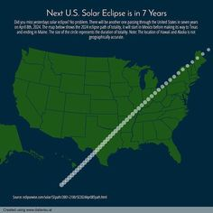 Solar Eclipse is in 7 Years. - Yvette Nemec - Next U. Solar Eclipse is in 7 Years. Solar Eclipse is in 7 Next U. Solar Eclipse is in 7 Years. - Yvette Nemec - Next U. Solar Eclipse is in 7 Years. Solar Eclipse Model, Solar Eclipse 2017, Eclipse Tattoo, 2024 Eclipse, Solar Eclipse Photography, Next Us, Hubble Images, Star Formation, Solar Eclipse