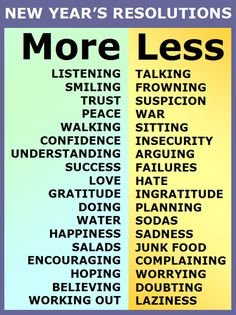 More listening, smiling, trust, peace, walking, confidence, understanding, success, love, gratitude, doing, water, happiness, salads, encouraging, hoping, believing, and working out. #Fitness Matters