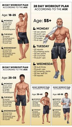 Create a personalized workout and meal plan 👇👇👇 Fitness Workouts, Gym Workouts For Men, Workout Routine For Men, Gym Workout For Beginners, Gym Workout Tips, Workout Challenge, Workout Videos, Fitness Tips, Full Body Workout Plan
