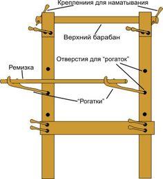 Ткацкий станок своими руками чертежи