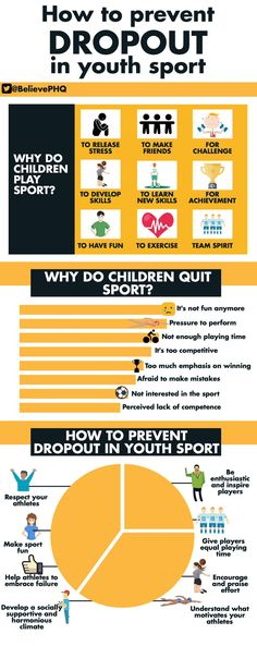 How To Prevent Dropout in Youth Sports. #physed