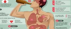Recent scientific evidence suggests that your liver is not the only organ you should worry about inflicting alcohol damage upon. At least, seven other parts of the body are at Health Tips, Health And Wellness, Health Benefits, Health Care, Cuts And Bruises, Effects Of Alcohol, Ear Wax Removal, Fatty Liver, Canada