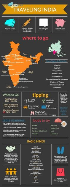 India Travel Cheat Sheet; Sign up at www.wandershare.com for high-res images.