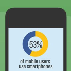 Social Media Has Finally Arrived as a Student- Engagement Tool ( Infographic )