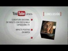 La eficacia de la publicidad en YouTube