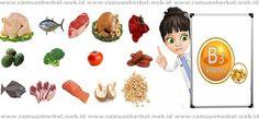 Manfaat Vitamin B3 Atau Niasin Bagi Kesehatan  Manfaat kesehatan dari niacin termasuk mempertahankan sirkulasi darah yang baik, kulit sehat, dan fungsi normal otak, meningkatkan daya ingat, membantu saluran pencernaan untuk menyerap karbohidrat yang cukup, protein, dan lemak, mengurangi efek arthritis dan memperbaiki gejala skizofrenia. Manfaat yang paling penting dari niacin atau vitamin B3 adalah kemampuannya untuk menurunkan kolesterol tinggi dan mengendalikan mereka.  Beberapa khasiat da