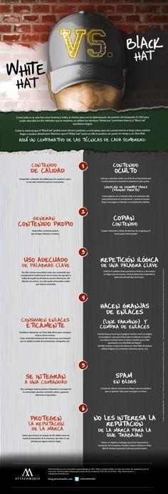 Infografía en español que habla de la diferencia entre practicas adecuadas (white hat) e inadecuadas (black hat) en SEO