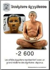 03 Sculpture égyptienne Empire Romain, Oeuvre D'art, Sculpture, Wrestling, History, Date, Movie Posters, School, Trivia