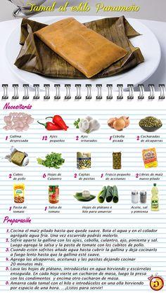 Panamanian Tamales Recipe, Panamanian Food, Panama Recipe, Great Recipes, Favorite Recipes, Tamale Recipe, Comida Latina, Latin Food, Fish And Seafood