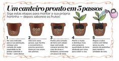 Fonte: Planeta Sustentável