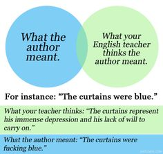 Oh the memories of english classes...
