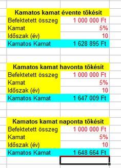 súlycsökkentő csoportok nz)