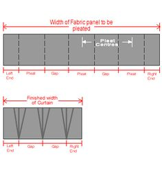 Curtain Pleat Calculator to Calculate Hand Sewn Curtain Pleats