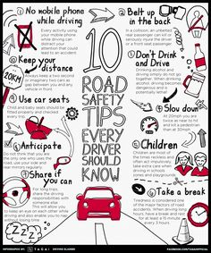 Top Ten Road Safety Tips for Drivers Infographic Driving Teen, Driving Safety, Driving School, Road Safety Tips, Road Safety Poster, Safety Posters, Safety Rules, Driving Test Tips, Drivers Ed