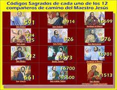 Resultado de imagen de imagenes de codigos sagrados