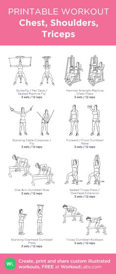 Chest, Shoulders, Triceps:my visual workout created at WorkoutLabs.com • Click through to customize and download as a FREE PDF! #customworkout