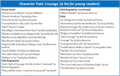 Courage: A List for Young Readers