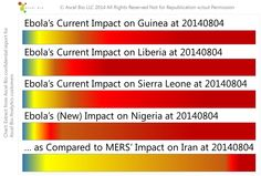 The current level of threat for the Ebola epidemic in West Africa.  http://blog.sermo.com/2014/08/08/ebola-update-the-crisis-worsens-while-the-global-community-responds/