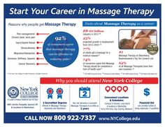 therapeutic massage chinese therapy tryon univ