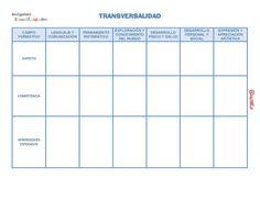 Lpo Template Httpsflic.krpcpa5Xu  5 Step Developmental Paragraph Planning .
