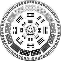 Creation of binary code inspired by 5,000-year-old text, the Chinese I-Ching. On Ancient Origins