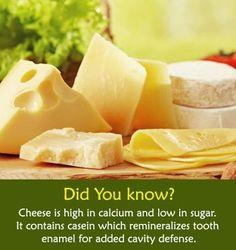 ¿Sabías que el queso es alta en calcio y baja en azúcar? Contiene caseína que remineraliza el esmalte dental para la defensade la cavidad.